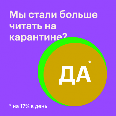 Bookmate узнал об изменении читательских привычек россиян на карантине