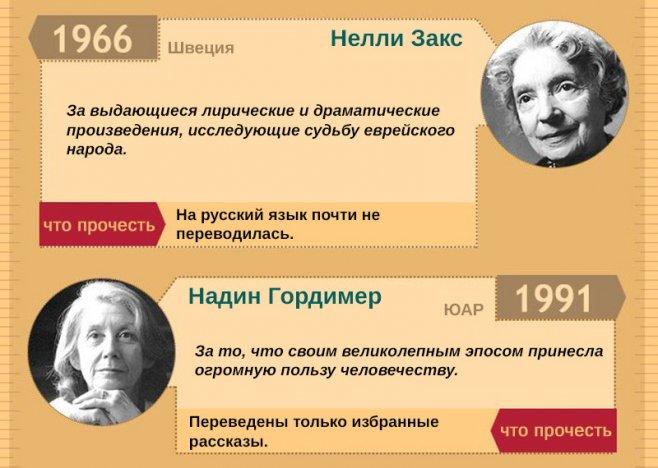 женщины нобелевская премия по литературе